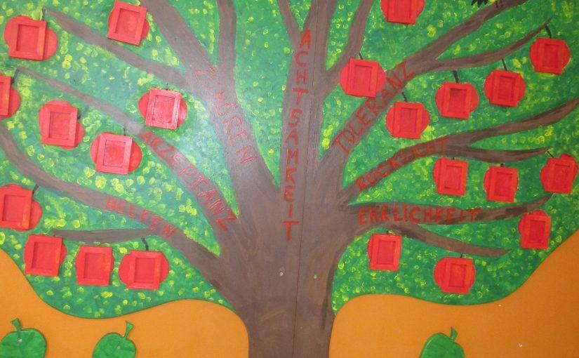 Der Respektbaum